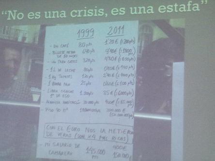 Diapositiva en la que se confrontan precios de 1999 y 2011