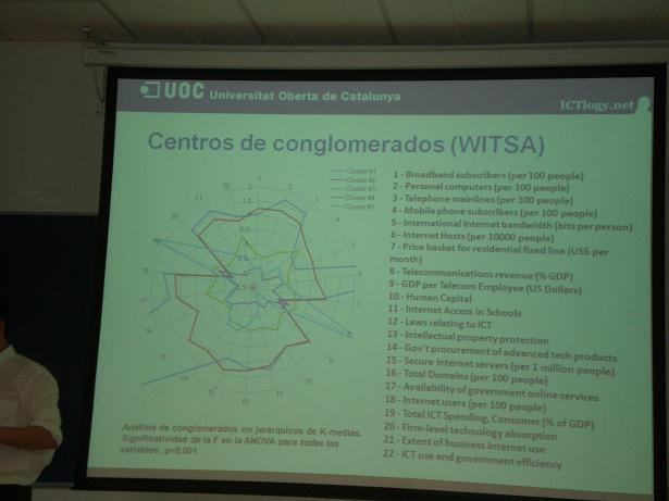 Centros de conglomerados
