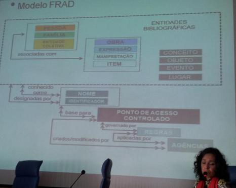 Diapositiva con dicho esquema