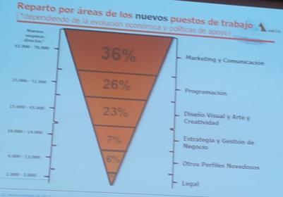 Diapositiva resumen