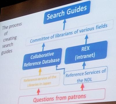 De las preguntas de los usuarios a las guías de búsqueda