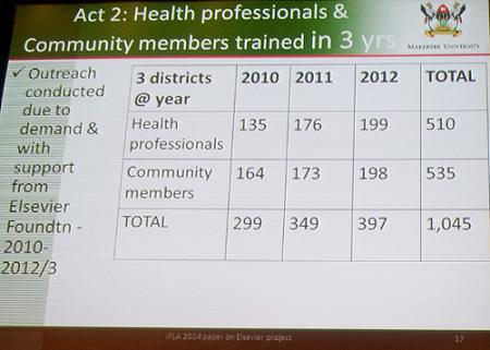 Más de 1000, con 50% de comunidad y profesionales de la salud