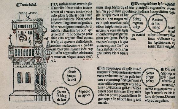"""Proyecto """"Repertorio bibliográfico de incunables españoles"""" (Folio Complutense)"""