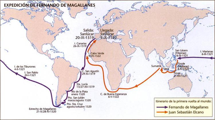 Plano del mundo con los hitos básicos de la expedición